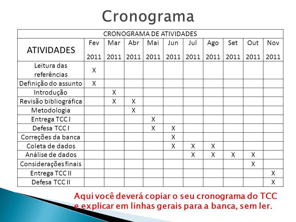 CRONOGRAMA DE ATIVIDADES ATIVIDADES FevMarAbrMaiJunJulAgoSetOutNov 2011 Leitura das referências X Definição do assuntoX Introdução X Revisão bibliográ