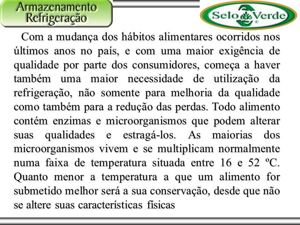 Fluxograma do Processo Com a mudança dos hábitos alimentares ocorridos nos últimos anos no país, e com uma maior exigência de qualidade por parte dos