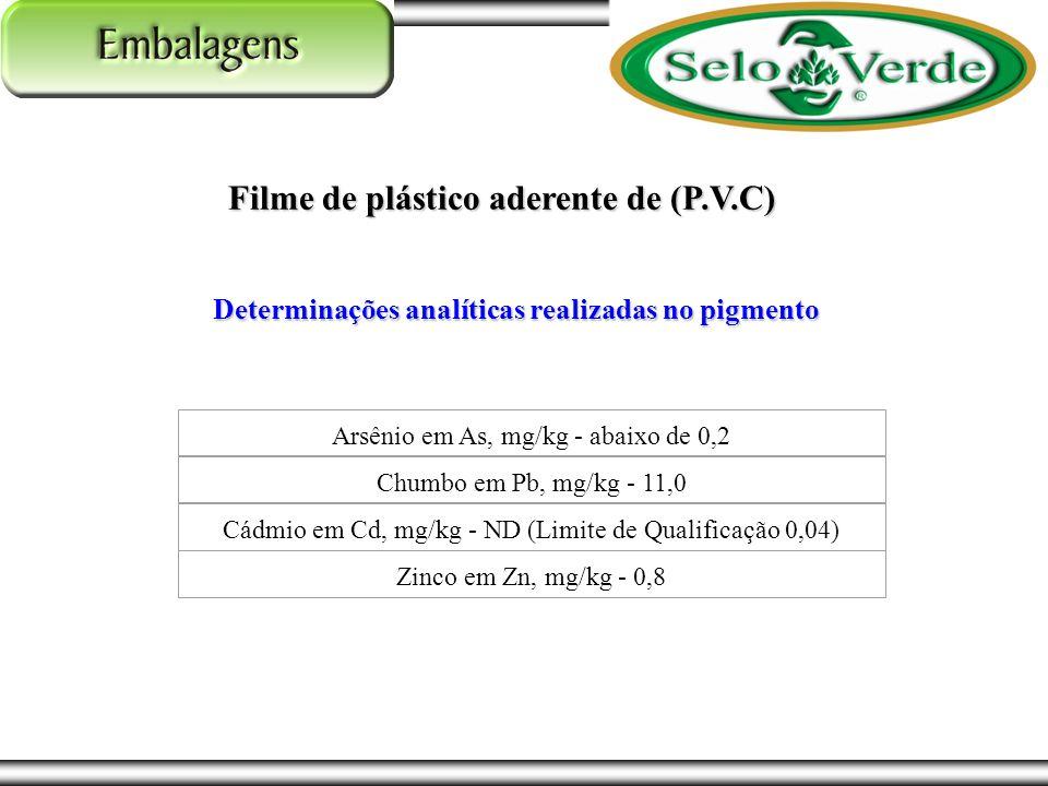 Filme de plástico aderente de (P.V.C) Arsênio em As, mg/kg - abaixo de 0,2Chumbo em Pb, mg/kg - 11,0Cádmio em Cd, mg/kg - ND (Limite de Qualificação 0