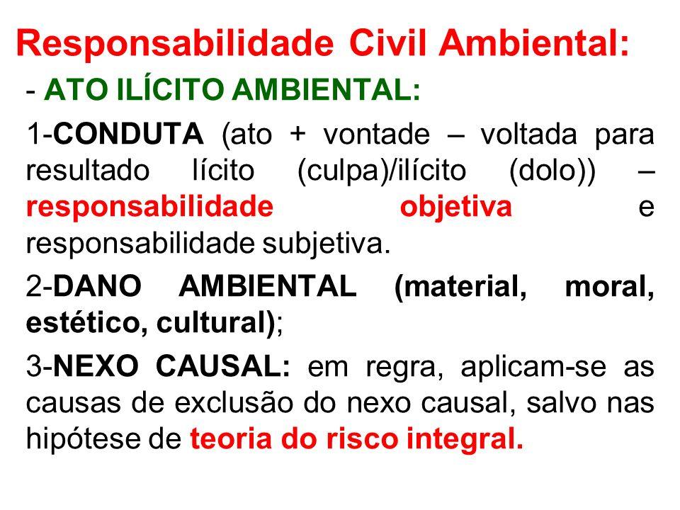 Responsabilidade Civil Ambiental: - ATO ILÍCITO AMBIENTAL: 1-CONDUTA (ato + vontade – voltada para resultado lícito (culpa)/ilícito (dolo)) – responsa