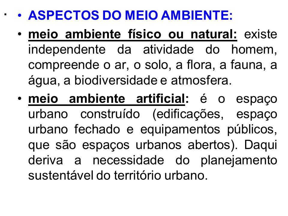 . ASPECTOS DO MEIO AMBIENTE: meio ambiente físico ou natural: existe independente da atividade do homem, compreende o ar, o solo, a flora, a fauna, a