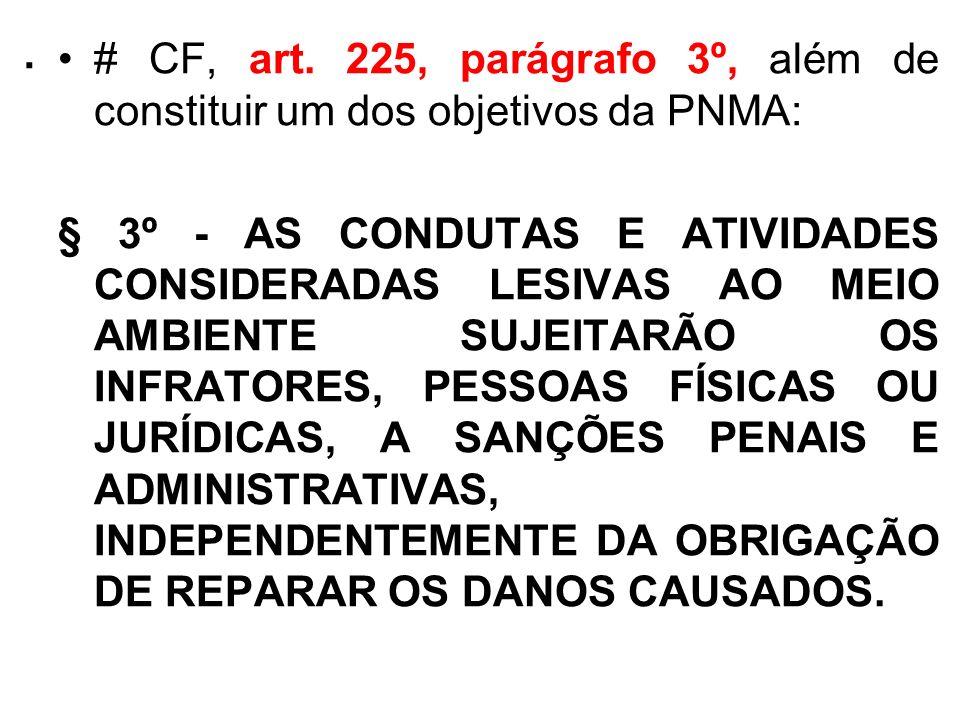 . # CF, art. 225, parágrafo 3º, além de constituir um dos objetivos da PNMA: § 3º - AS CONDUTAS E ATIVIDADES CONSIDERADAS LESIVAS AO MEIO AMBIENTE SUJ