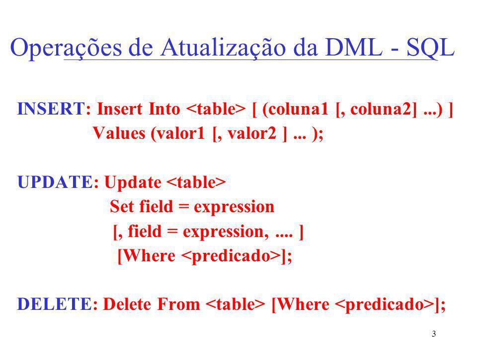 3 Operações de Atualização da DML - SQL INSERT: Insert Into [ (coluna1 [, coluna2]...) ] Values (valor1 [, valor2 ]... ); UPDATE: Update Set field = e
