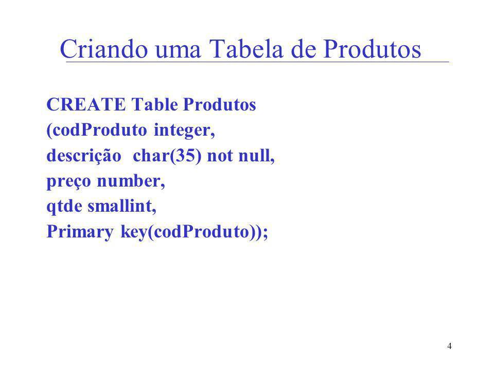 4 Criando uma Tabela de Produtos CREATE Table Produtos (codProduto integer, descrição char(35) not null, preço number, qtde smallint, Primary key(codP