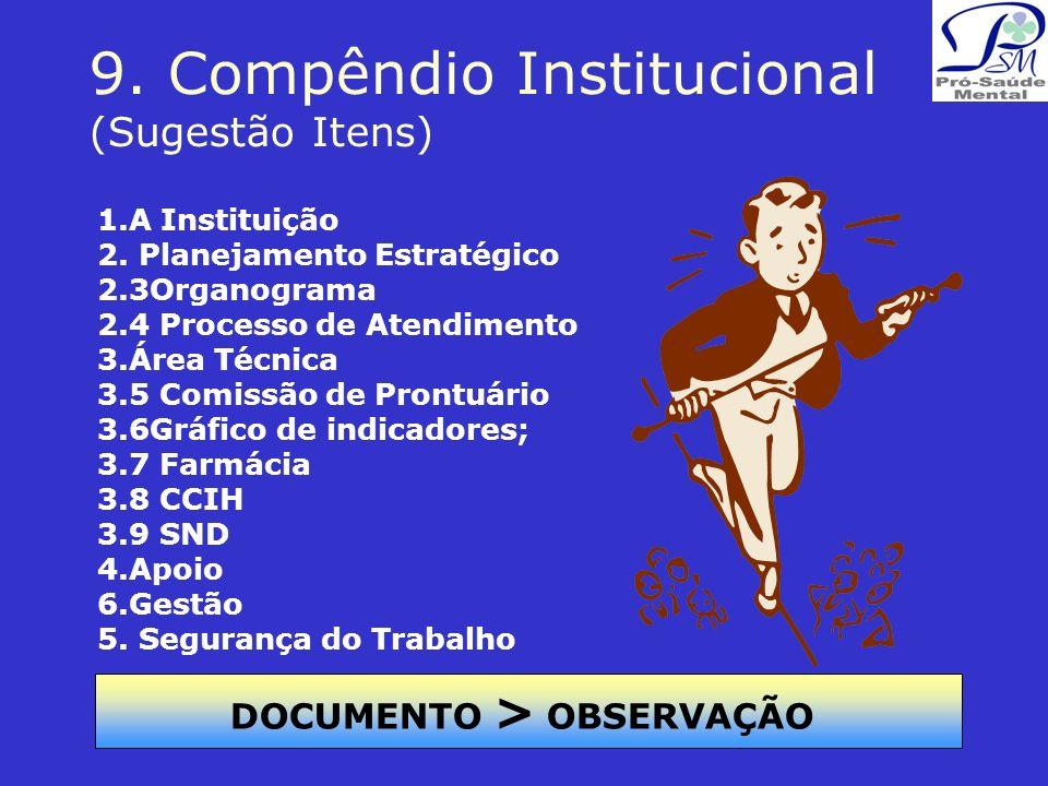 9.Compêndio Institucional (Sugestão Itens) 1.A Instituição 2.
