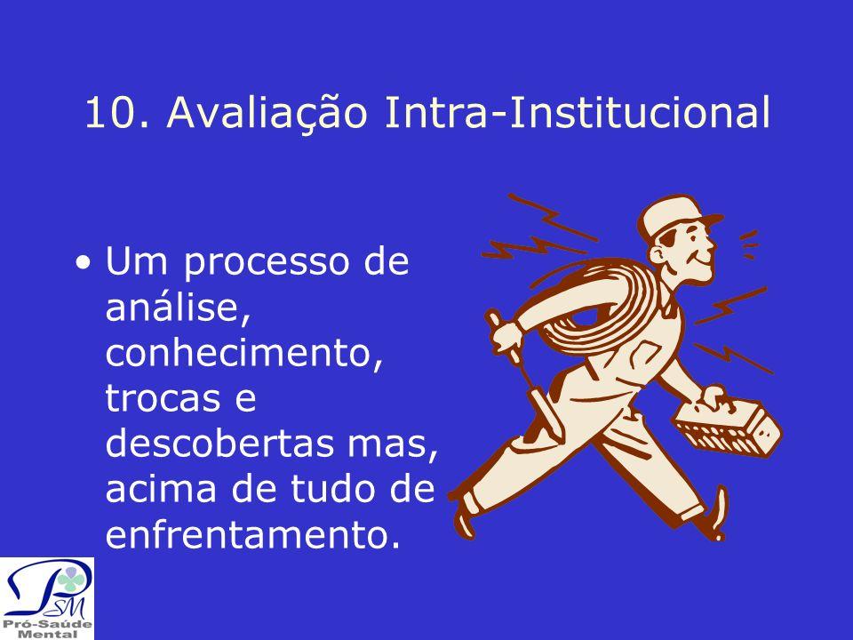 10. Avaliação Intra-Institucional Um processo de análise, conhecimento, trocas e descobertas mas, acima de tudo de enfrentamento.