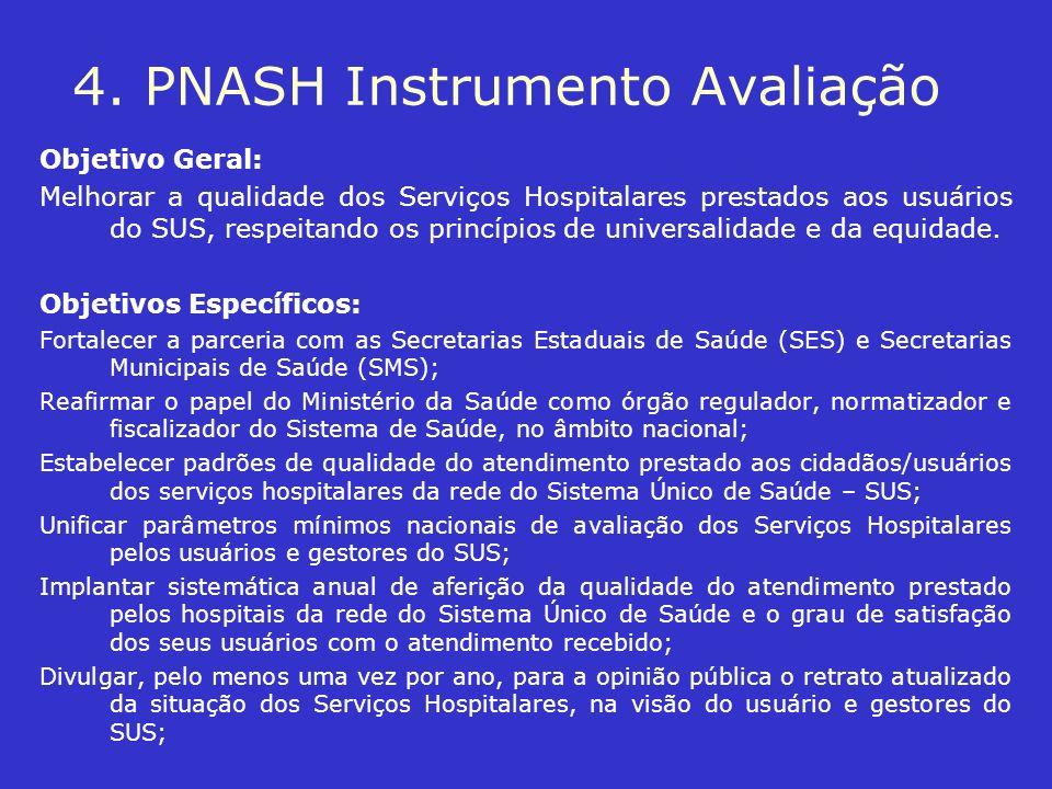 4. PNASH Instrumento Avaliação Objetivo Geral: Melhorar a qualidade dos Serviços Hospitalares prestados aos usuários do SUS, respeitando os princípios