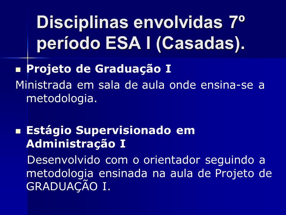Disciplinas envolvidas 7º período ESA I (Casadas). Projeto de Graduação I Ministrada em sala de aula onde ensina-se a metodologia. Estágio Supervision