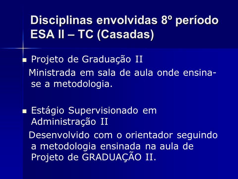 Disciplinas envolvidas 8º período ESA II – TC (Casadas) Projeto de Graduação II Ministrada em sala de aula onde ensina- se a metodologia. Estágio Supe