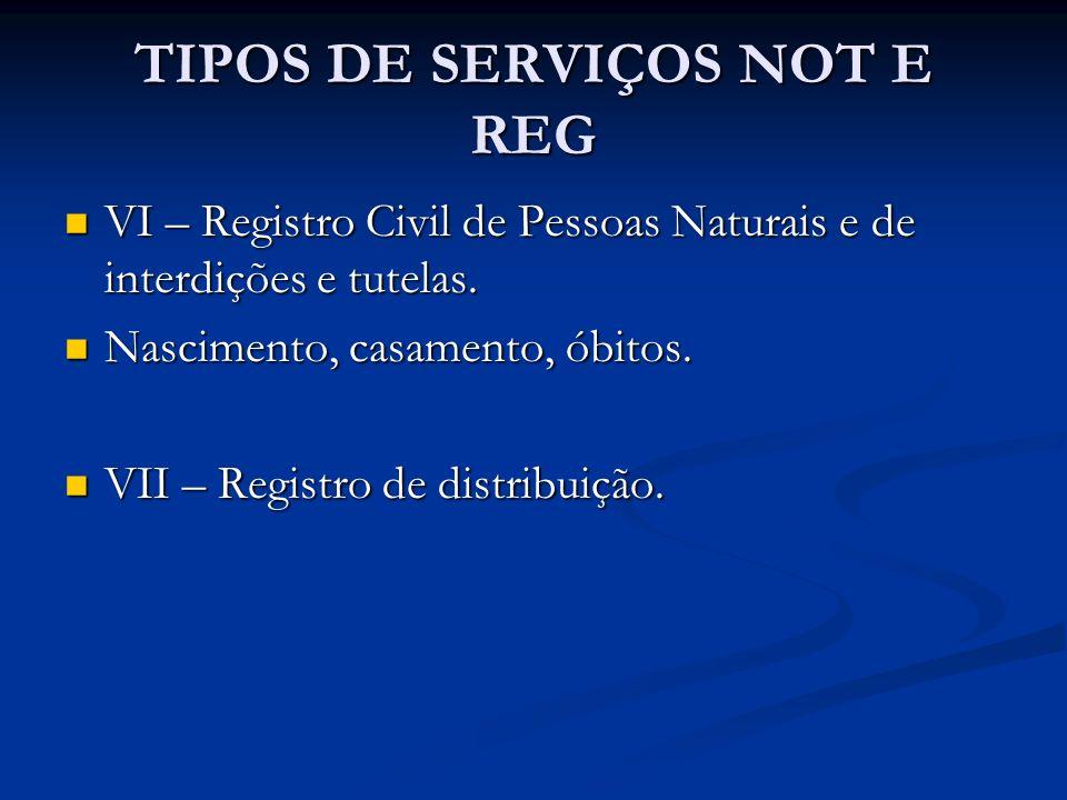 TIPOS DE SERVIÇOS NOT E REG VI – Registro Civil de Pessoas Naturais e de interdições e tutelas. VI – Registro Civil de Pessoas Naturais e de interdiçõ
