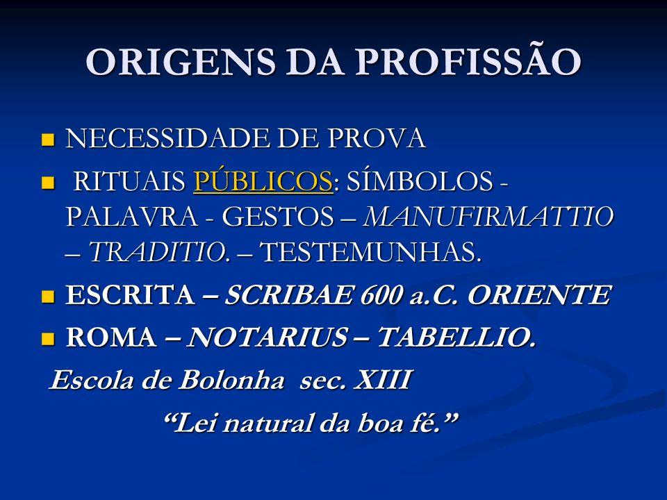 ORIGENS DA PROFISSÃO NECESSIDADE DE PROVA NECESSIDADE DE PROVA RITUAIS PÚBLICOS: SÍMBOLOS - PALAVRA - GESTOS – MANUFIRMATTIO – TRADITIO. – TESTEMUNHAS