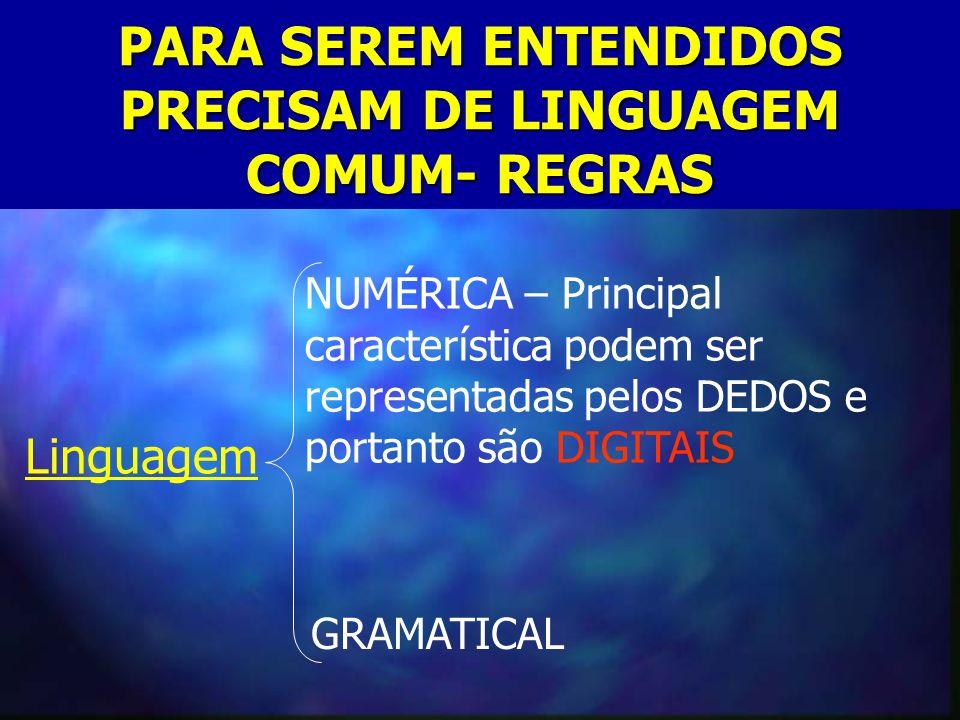 PARA SEREM ENTENDIDOS PRECISAM DE LINGUAGEM COMUM- REGRAS Linguagem NUMÉRICA – Principal característica podem ser representadas pelos DEDOS e portanto