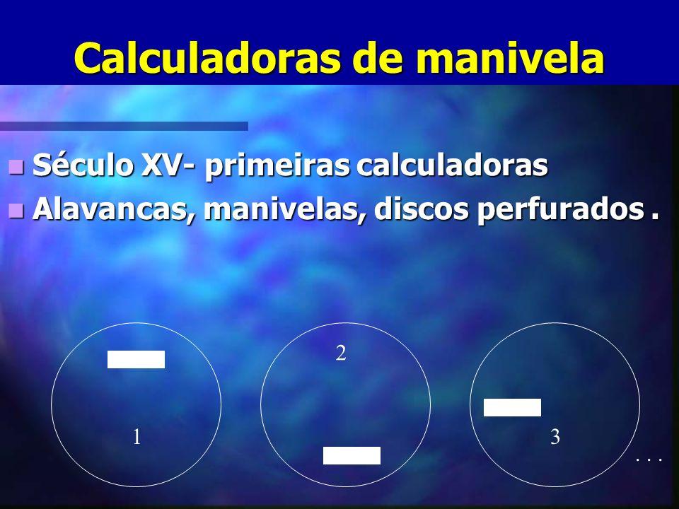 Calculadoras de manivela Século XV- primeiras calculadoras Século XV- primeiras calculadoras Alavancas, manivelas, discos perfurados. Alavancas, maniv