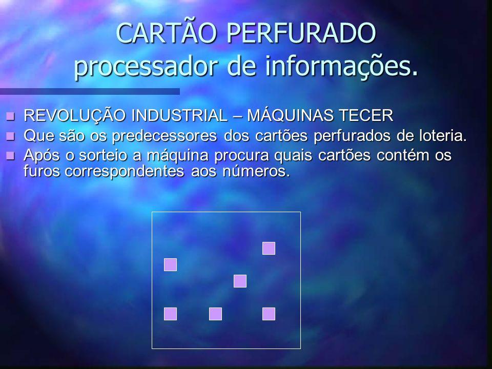 CARTÃO PERFURADO processador de informações. REVOLUÇÃO INDUSTRIAL – MÁQUINAS TECER REVOLUÇÃO INDUSTRIAL – MÁQUINAS TECER Que são os predecessores dos