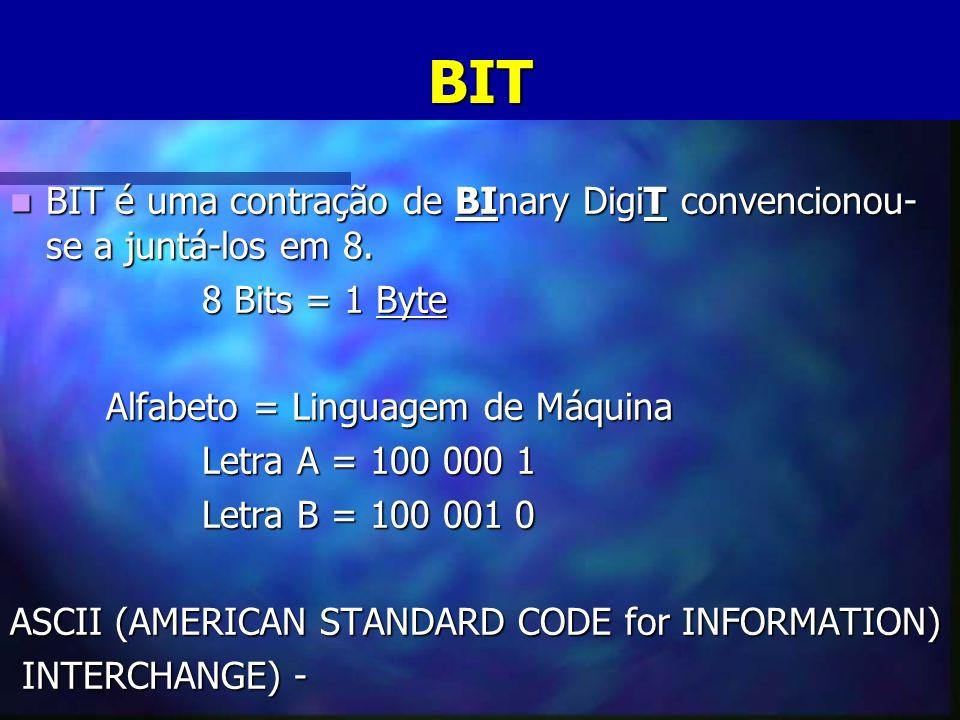 BIT BIT é uma contração de BInary DigiT convencionou- se a juntá-los em 8. BIT é uma contração de BInary DigiT convencionou- se a juntá-los em 8. 8 Bi