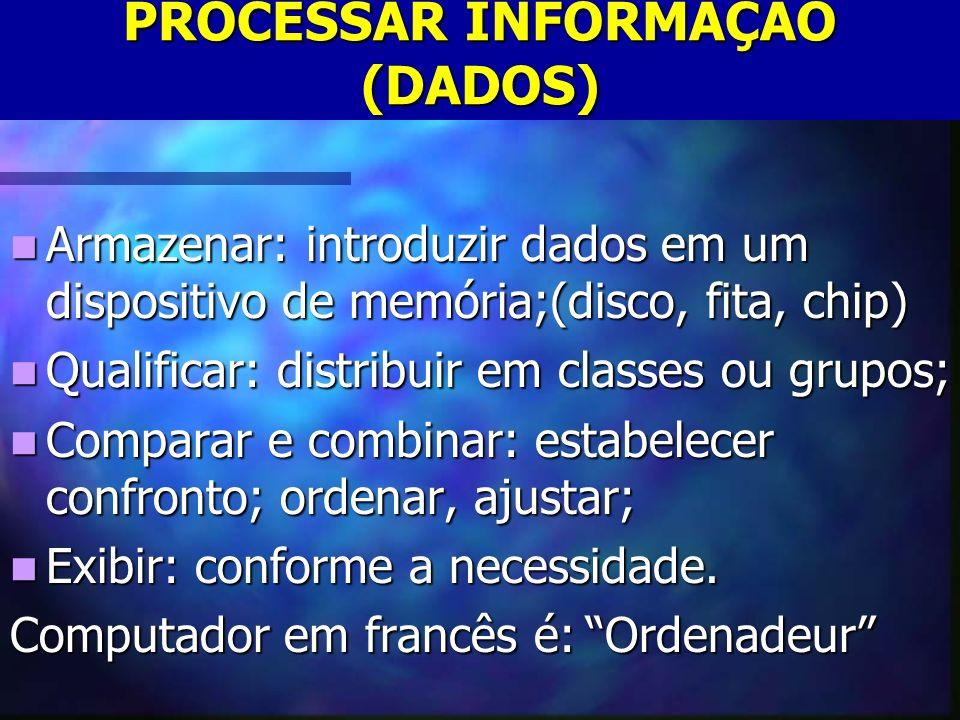 PROCESSAR INFORMAÇÃO (DADOS) Armazenar: introduzir dados em um dispositivo de memória;(disco, fita, chip) Armazenar: introduzir dados em um dispositiv