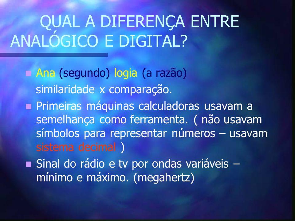 QUAL A DIFERENÇA ENTRE ANALÓGICO E DIGITAL? Ana (segundo) logia (a razão) similaridade x comparação. Primeiras máquinas calculadoras usavam a semelhan