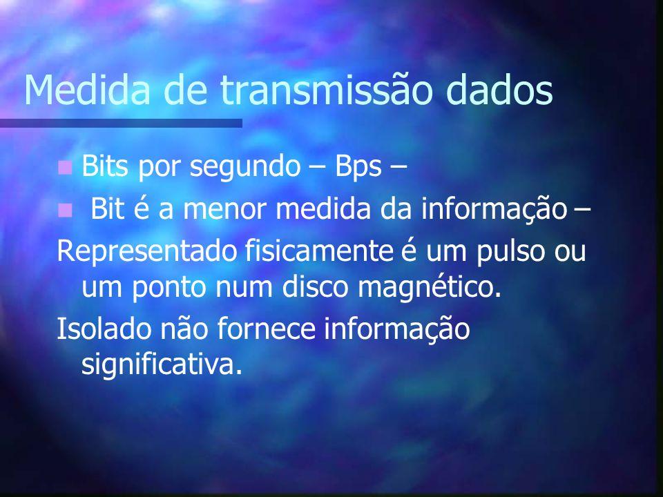Medida de transmissão dados Bits por segundo – Bps – Bit é a menor medida da informação – Representado fisicamente é um pulso ou um ponto num disco ma