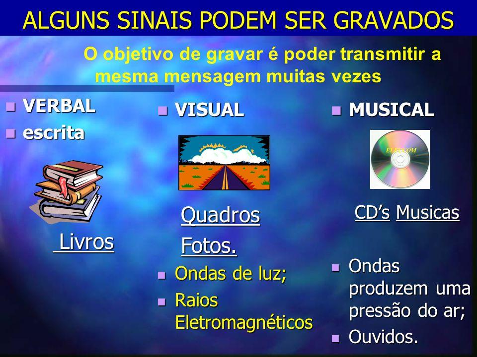 ALGUNS SINAIS PODEM SER GRAVADOS VERBAL escrita Livros VISUAL VISUALQuadrosFotos. Ondas de luz; Ondas de luz; Raios Eletromagnéticos Raios Eletromagné