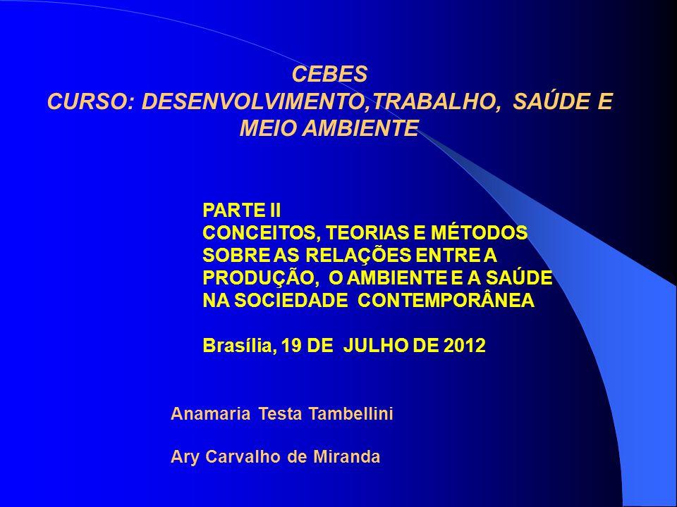 CEBES CURSO: DESENVOLVIMENTO,TRABALHO, SAÚDE E MEIO AMBIENTE PARTE II CONCEITOS, TEORIAS E MÉTODOS SOBRE AS RELAÇÕES ENTRE A PRODUÇÃO, O AMBIENTE E A