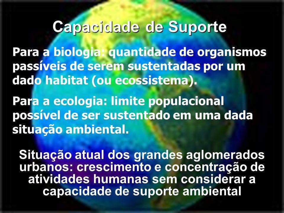 Para a biologia: quantidade de organismos passíveis de serem sustentadas por um dado habitat (ou ecossistema). Para a ecologia: limite populacional po