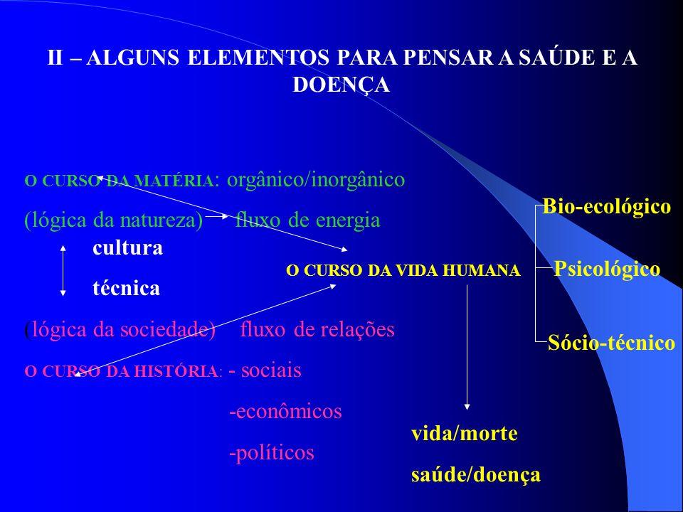 II – ALGUNS ELEMENTOS PARA PENSAR A SAÚDE E A DOENÇA O CURSO DA MATÉRIA : orgânico/inorgânico (lógica da natureza) fluxo de energia cultura técnica (l