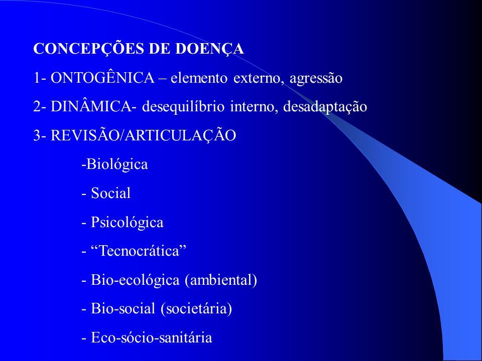 CONCEPÇÕES DE DOENÇA 1- ONTOGÊNICA – elemento externo, agressão 2- DINÂMICA- desequilíbrio interno, desadaptação 3- REVISÃO/ARTICULAÇÃO -Biológica - S