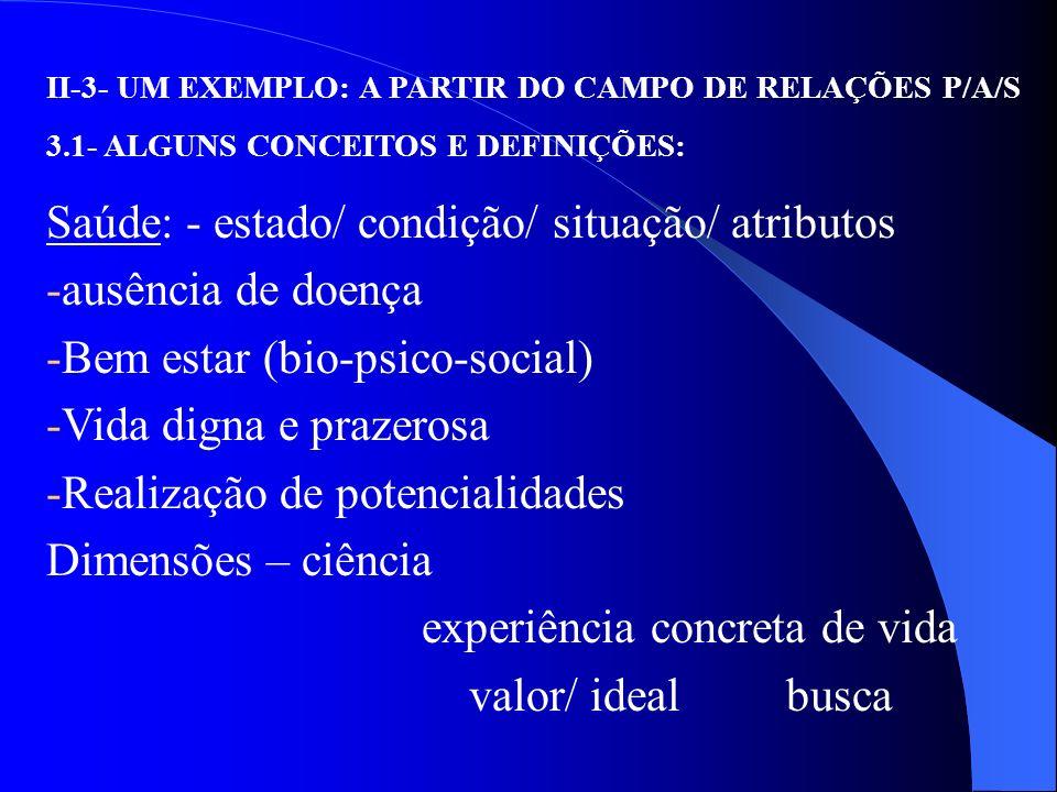 II-3- UM EXEMPLO: A PARTIR DO CAMPO DE RELAÇÕES P/A/S 3.1- ALGUNS CONCEITOS E DEFINIÇÕES: Saúde: - estado/ condição/ situação/ atributos -ausência de