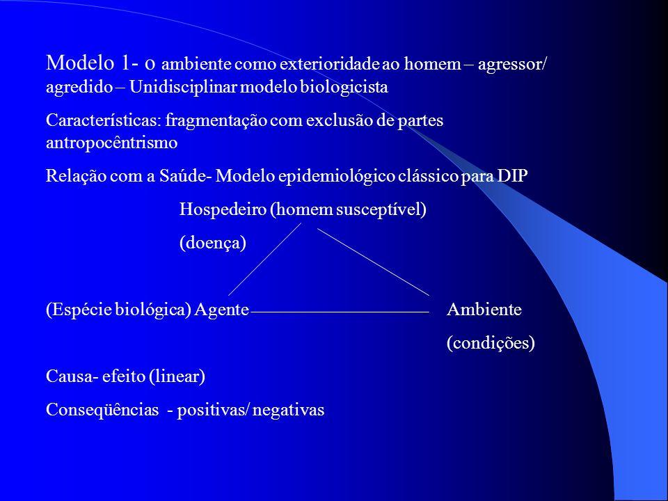Modelo 1- o ambiente como exterioridade ao homem – agressor/ agredido – Unidisciplinar modelo biologicista Características: fragmentação com exclusão