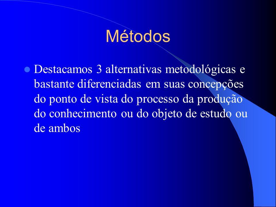Métodos Destacamos 3 alternativas metodológicas e bastante diferenciadas em suas concepções do ponto de vista do processo da produção do conhecimento
