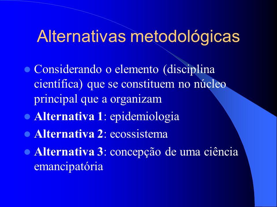 Alternativas metodológicas Considerando o elemento (disciplina científica) que se constituem no núcleo principal que a organizam Alternativa 1: epidem