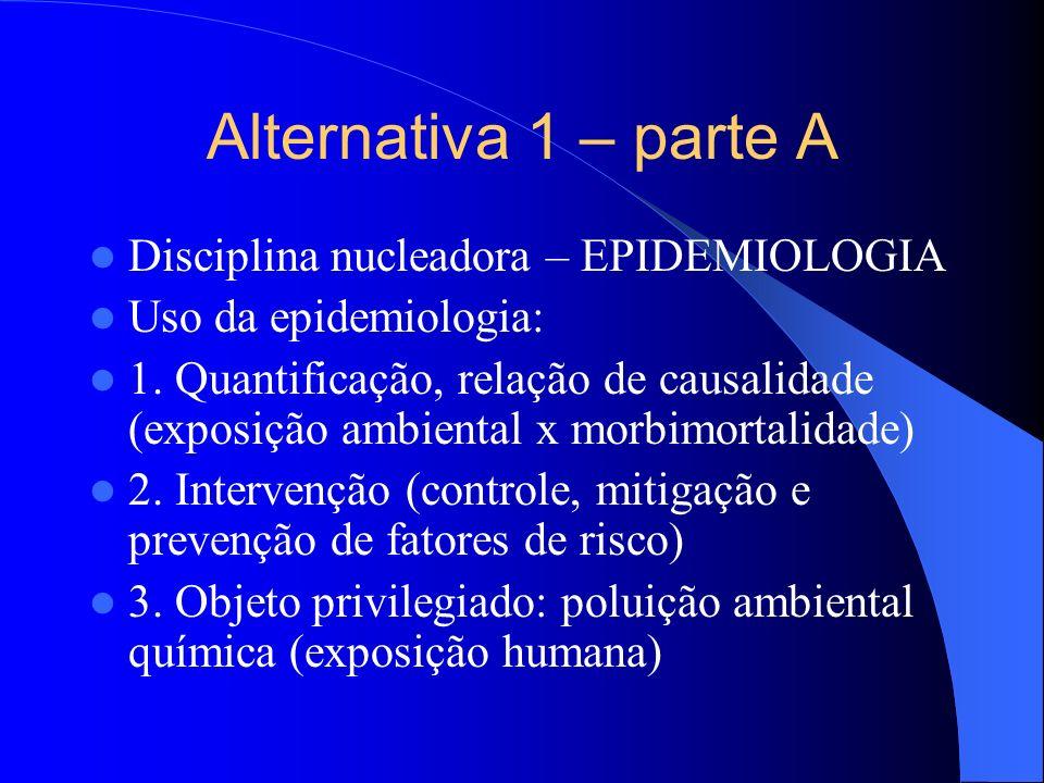 Alternativa 1 – parte A Disciplina nucleadora – EPIDEMIOLOGIA Uso da epidemiologia: 1. Quantificação, relação de causalidade (exposição ambiental x mo