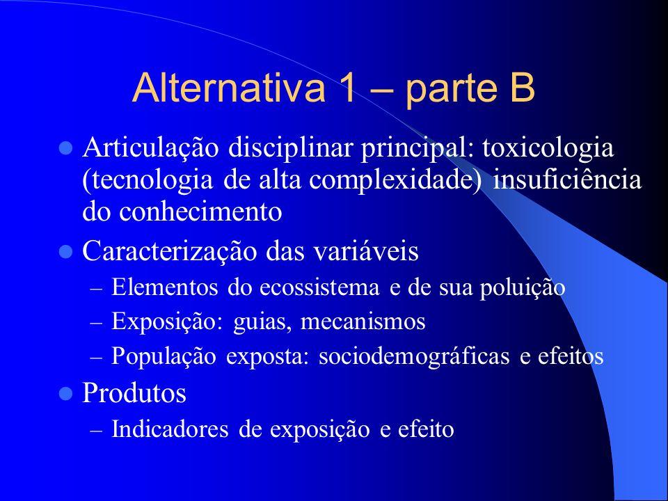 Alternativa 1 – parte B Articulação disciplinar principal: toxicologia (tecnologia de alta complexidade) insuficiência do conhecimento Caracterização