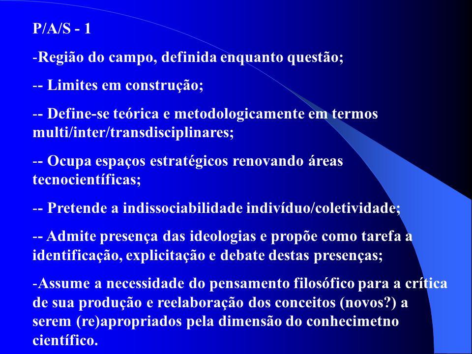 P/A/S - 1 -Região do campo, definida enquanto questão; -- Limites em construção; -- Define-se teórica e metodologicamente em termos multi/inter/transd