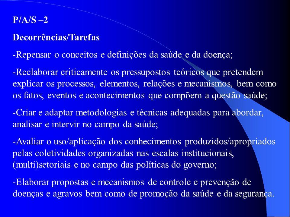 P/A/S –2 Decorrências/Tarefas -Repensar o conceitos e definições da saúde e da doença; -Reelaborar criticamente os pressupostos teóricos que pretendem