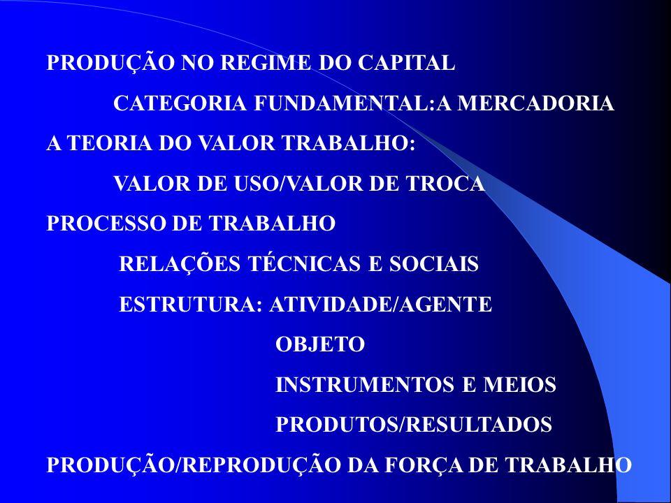 PRODUÇÃO NO REGIME DO CAPITAL CATEGORIA FUNDAMENTAL:A MERCADORIA A TEORIA DO VALOR TRABALHO: VALOR DE USO/VALOR DE TROCA PROCESSO DE TRABALHO RELAÇÕES