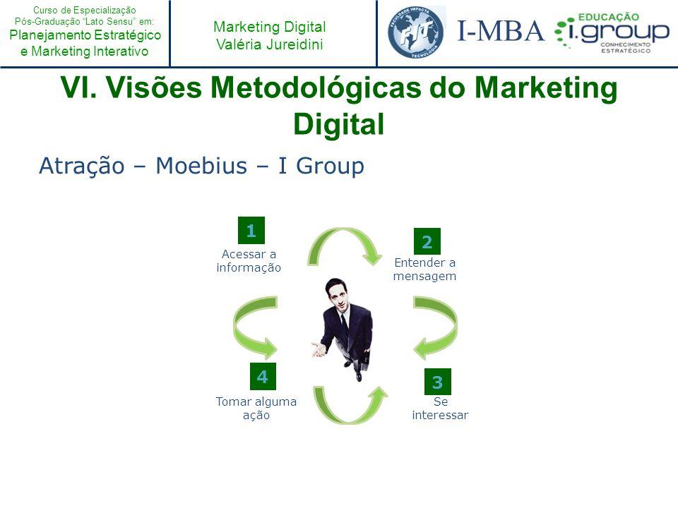 Curso de Especialização Pós-Graduação Lato Sensu em: Planejamento Estratégico e Marketing Interativo I-MBA Marketing Digital Valéria Jureidini Atração