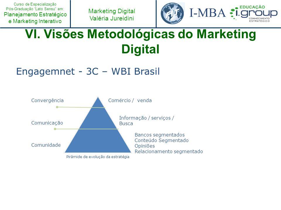 Curso de Especialização Pós-Graduação Lato Sensu em: Planejamento Estratégico e Marketing Interativo I-MBA Marketing Digital Valéria Jureidini Engagem