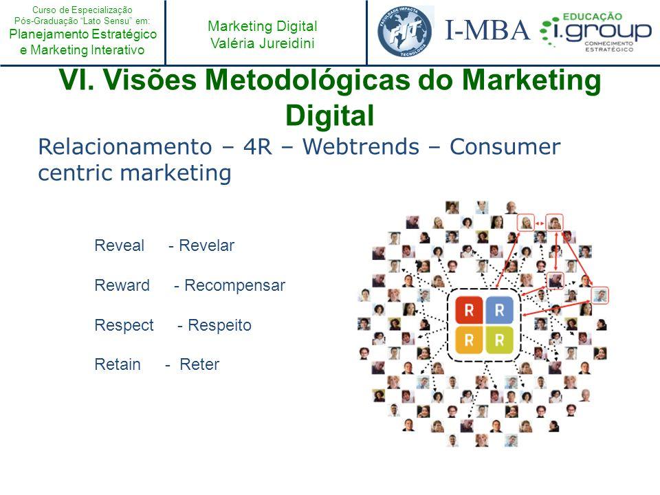 Curso de Especialização Pós-Graduação Lato Sensu em: Planejamento Estratégico e Marketing Interativo I-MBA Marketing Digital Valéria Jureidini Relacio