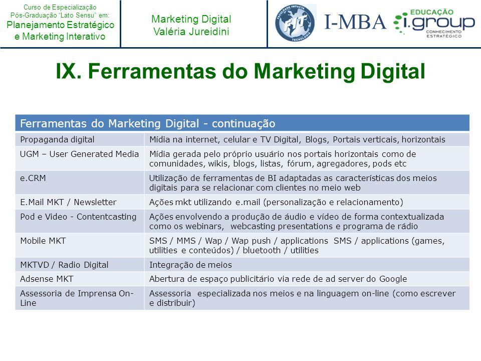 Curso de Especialização Pós-Graduação Lato Sensu em: Planejamento Estratégico e Marketing Interativo I-MBA Marketing Digital Valéria Jureidini IX. Fer