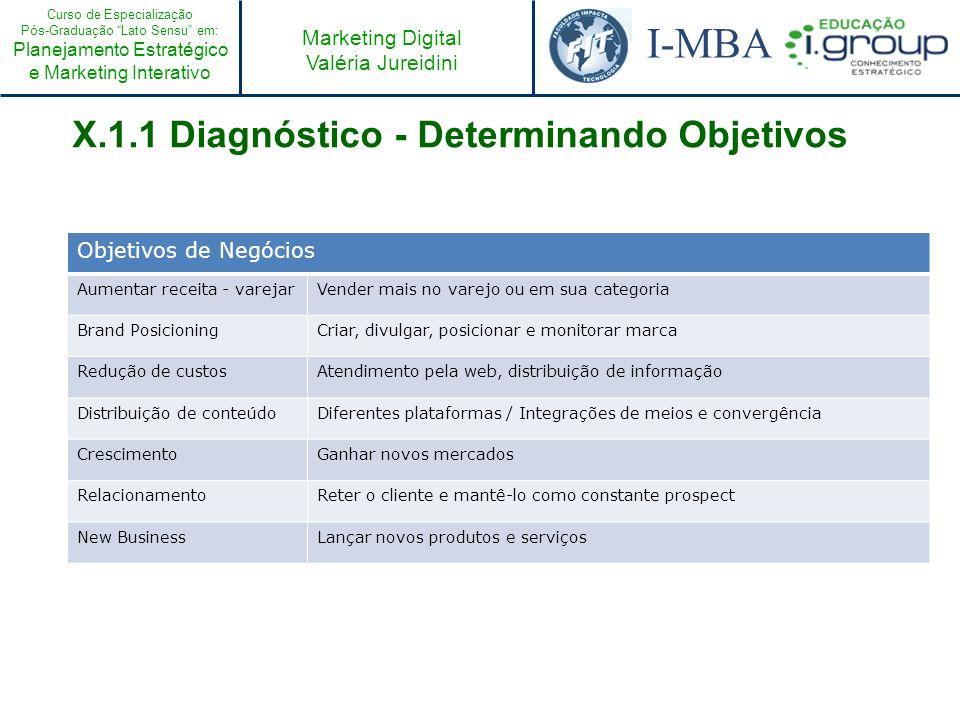 Curso de Especialização Pós-Graduação Lato Sensu em: Planejamento Estratégico e Marketing Interativo I-MBA Marketing Digital Valéria Jureidini Objetiv