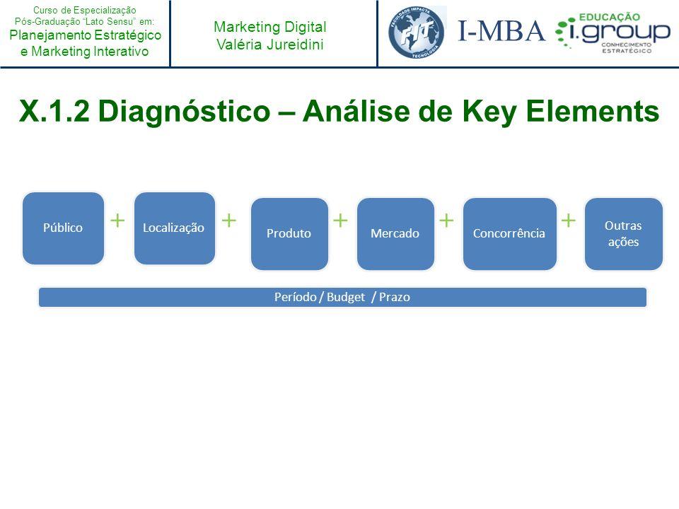 Curso de Especialização Pós-Graduação Lato Sensu em: Planejamento Estratégico e Marketing Interativo I-MBA Marketing Digital Valéria Jureidini Público