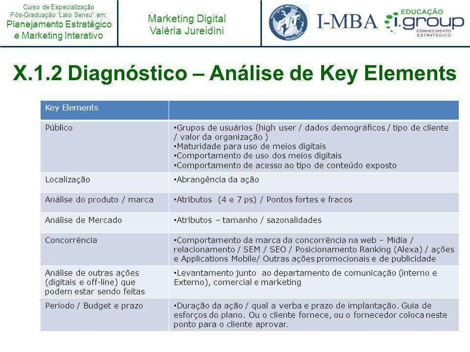 Curso de Especialização Pós-Graduação Lato Sensu em: Planejamento Estratégico e Marketing Interativo I-MBA Marketing Digital Valéria Jureidini X.1.2 D