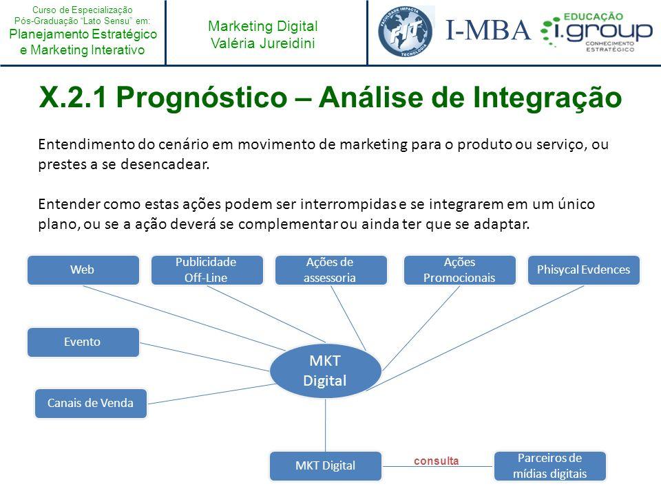 Curso de Especialização Pós-Graduação Lato Sensu em: Planejamento Estratégico e Marketing Interativo I-MBA Marketing Digital Valéria Jureidini X.2.1 P