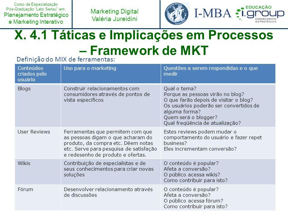 Curso de Especialização Pós-Graduação Lato Sensu em: Planejamento Estratégico e Marketing Interativo I-MBA Marketing Digital Valéria Jureidini X. 4.1