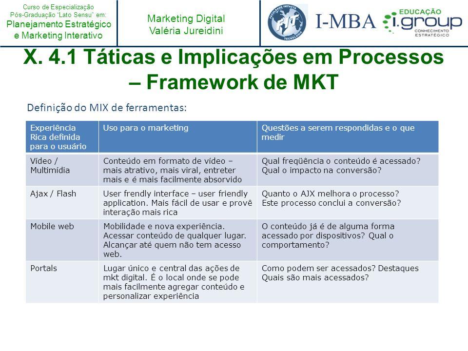 Curso de Especialização Pós-Graduação Lato Sensu em: Planejamento Estratégico e Marketing Interativo I-MBA Marketing Digital Valéria Jureidini Definiç