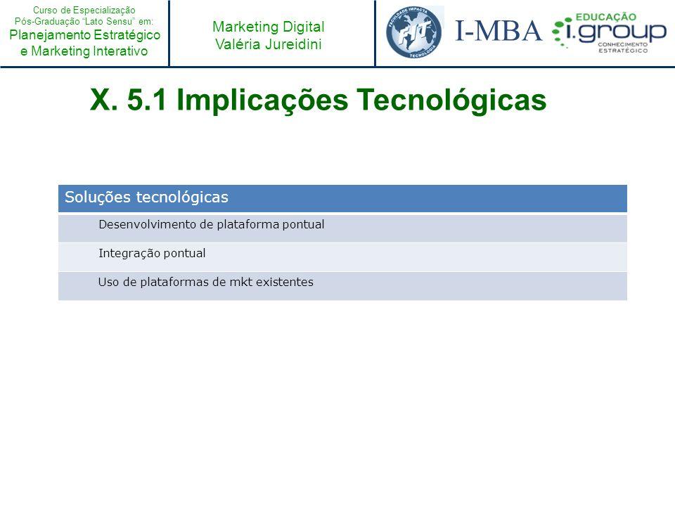 Curso de Especialização Pós-Graduação Lato Sensu em: Planejamento Estratégico e Marketing Interativo I-MBA Marketing Digital Valéria Jureidini X. 5.1