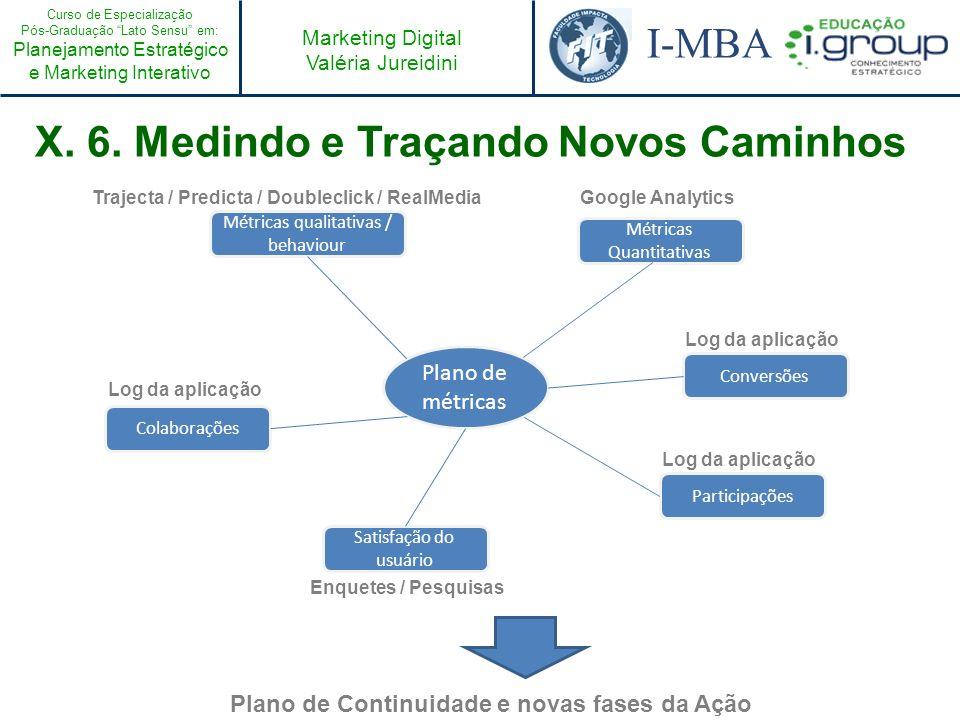 Curso de Especialização Pós-Graduação Lato Sensu em: Planejamento Estratégico e Marketing Interativo I-MBA Marketing Digital Valéria Jureidini X. 6. M
