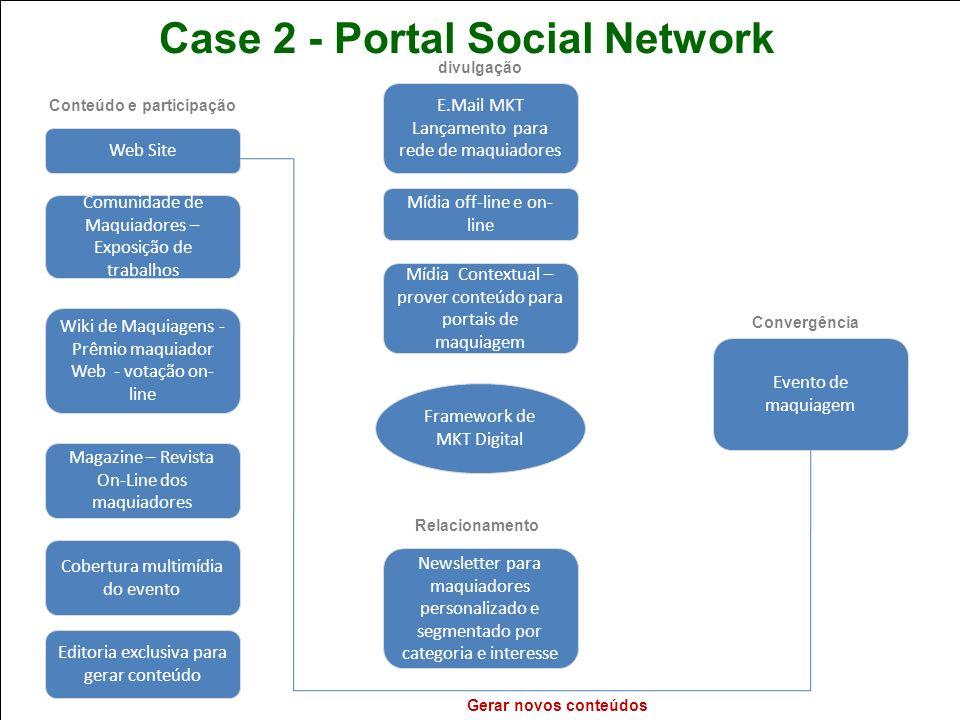 Curso de Especialização Pós-Graduação Lato Sensu em: Planejamento Estratégico e Marketing Interativo I-MBA Marketing Digital Valéria Jureidini Case 2