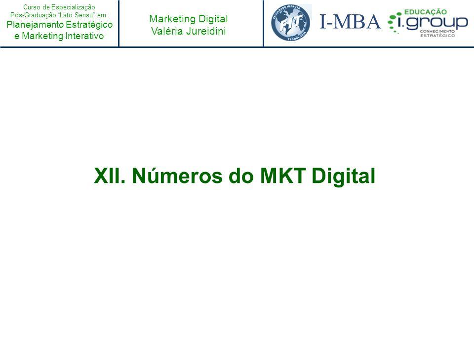 Curso de Especialização Pós-Graduação Lato Sensu em: Planejamento Estratégico e Marketing Interativo I-MBA Marketing Digital Valéria Jureidini XII. Nú